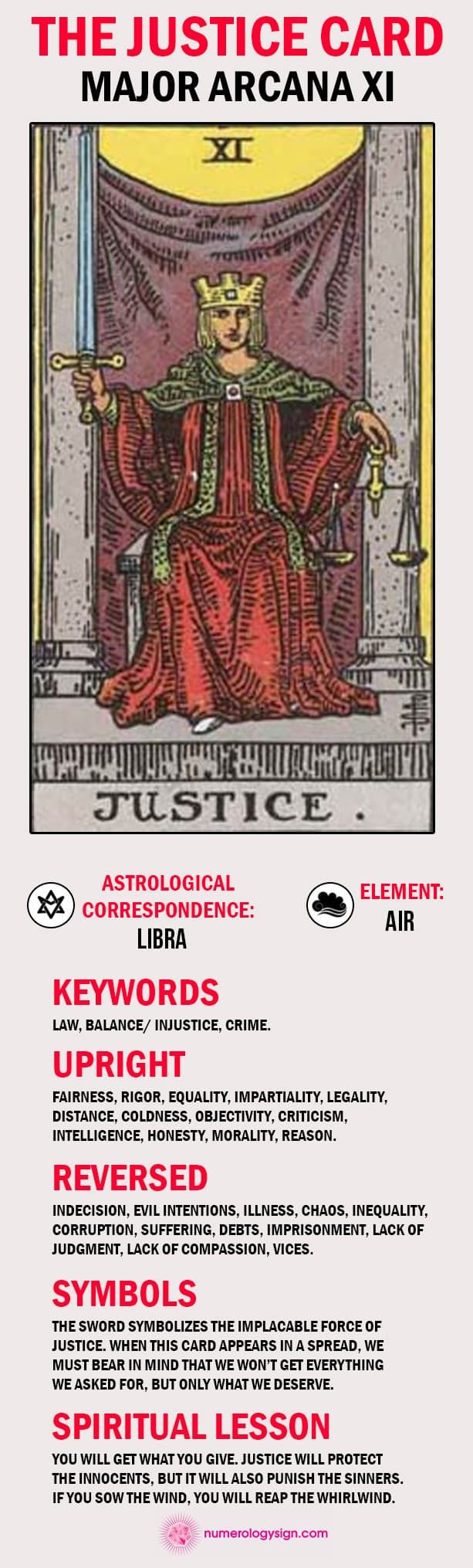 The Justice Tarot Card Meaning Upright And Reversed Numerologysign Com Justice Tarot Tarot Card Meanings Tarot