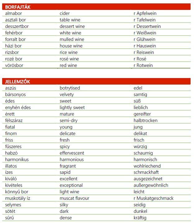Borfajtákkal, borfogyasztással kapcsolatos hasznos kifejezések magyarul, angolul, németül 1. rész  Bor Wine Wein