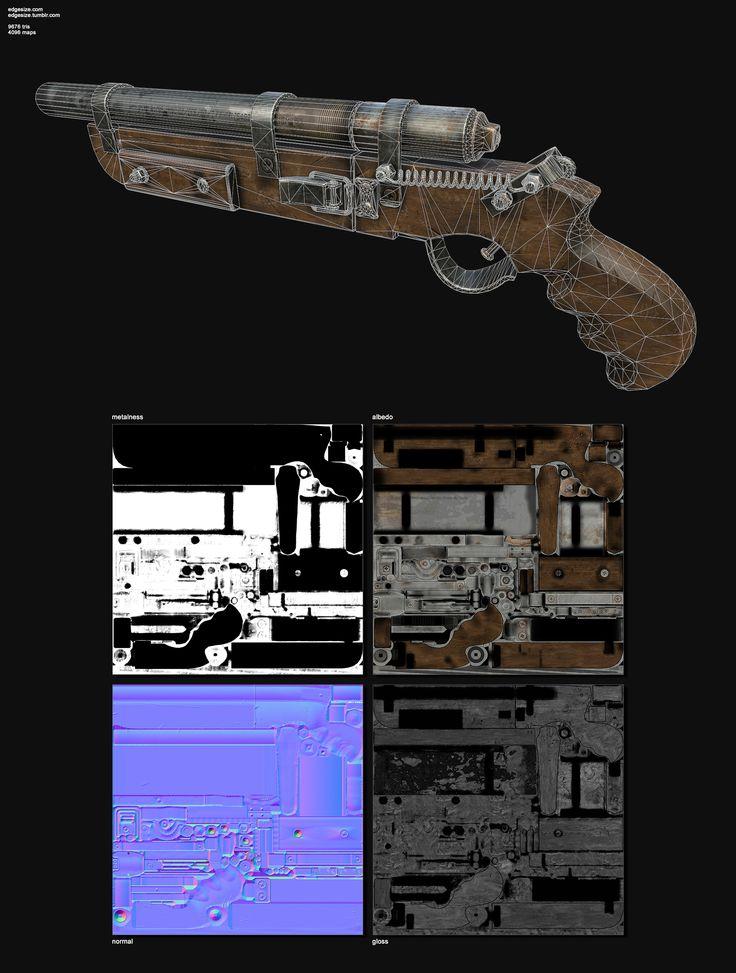 Homebrew Shotgun - don't arrest me mister NSA man - Polycount Forum