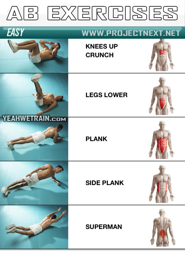 Sixpack Workout EASY Part 2 - Abs Abdominal Crunch Exercise Gym