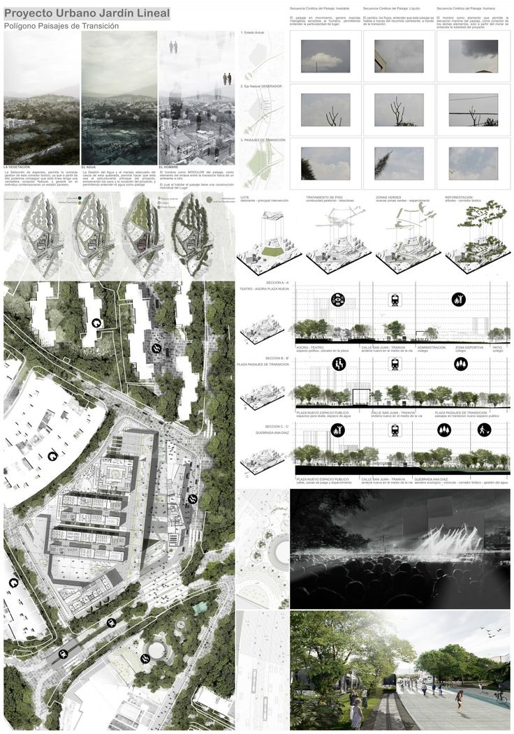 #presentation #landscape #architecture