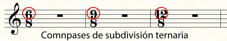 CURSO GRATUITO DE COMPOSICIÓN MUSICAL - 03 TEORIA MUSICAL: el compás  http://www.produccionmusical.net/2016/11/03-teoria-musical-el-compas.html