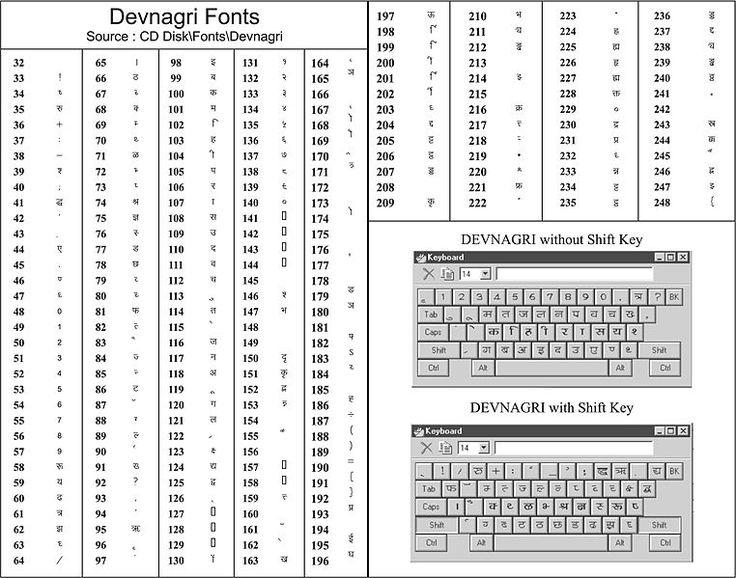 typing hindi keyboard download