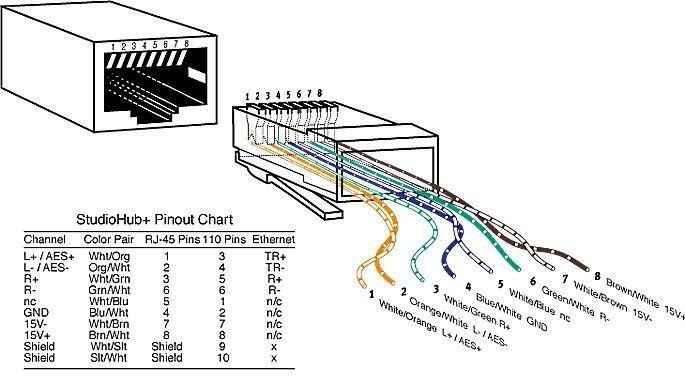 Vga To Rca Diagram Vga To Rca Computer Power Supplies Diy Security Camera Security Cameras For Home
