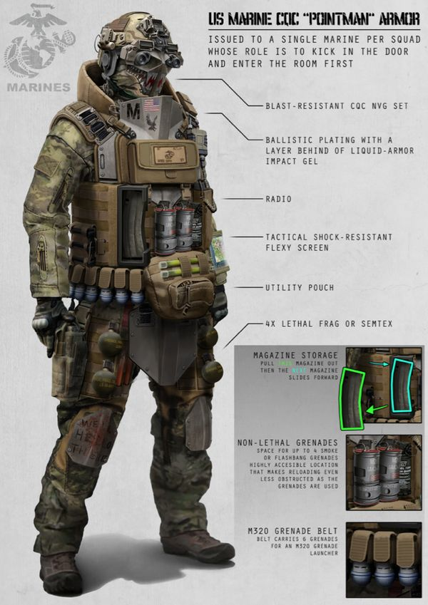 In battle this soldier would carry a Grenade launcher and an m4 carbine on his back, he would also be holding a Benelli m4 tactical shotgun and an m9 pistol on his leg holster and 10 pounds of c4 explosives and an HK121 machine gun over his shoulder.