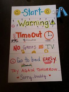 Going to make one for home! Behavior Chart: Begin at Good Job