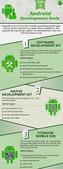 Do you know the top 3 Android Development Tools? Check below.. Let us know which is the best android development tool according to you...
