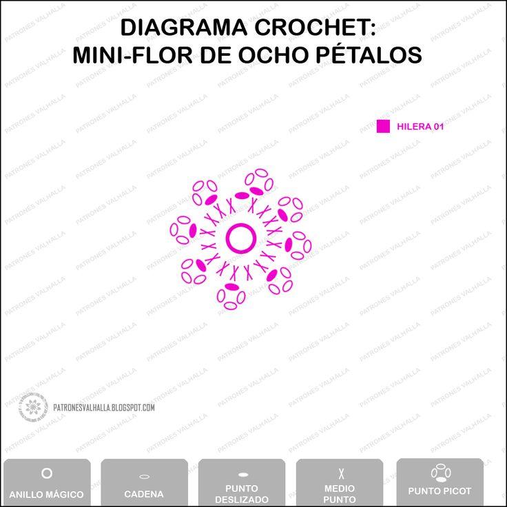 PATRONES VALHALLA // Patrones gratis de ganchillo: DIAGRAMA CROCHET: MINI FLOR DE OCHO PÉTALOS