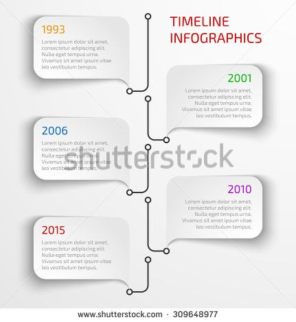 27 best Timeline (Realistic) Inspiration images on Pinterest - sample personal timeline