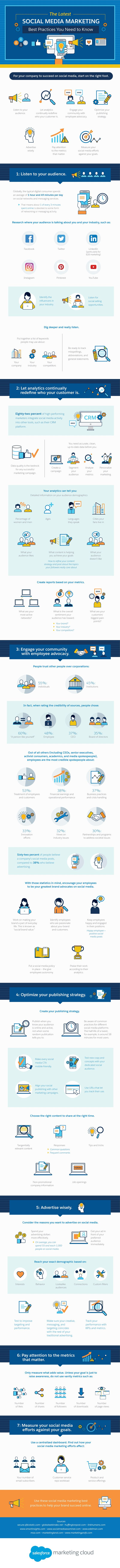 The Latest Social Media Marketing Best Practices You Need to Know - #Infographic #InfographicsSocialMedia