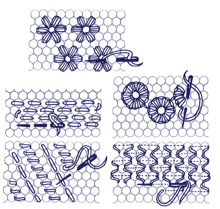 Embroidery on even open netting. Tuille embroidery Like blackwork it is made up of bold outlines and then filled with geometric patterns. The outlines are worked in running stitch, The pattern can be drawn on a dark stiff paper and the net pinned to it. The running stitches in thick thread, six strands of embroidery thread, can then be added before removing the paper and