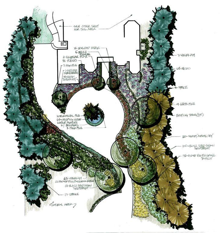 Garden Design Group : Best images about landscape designs on