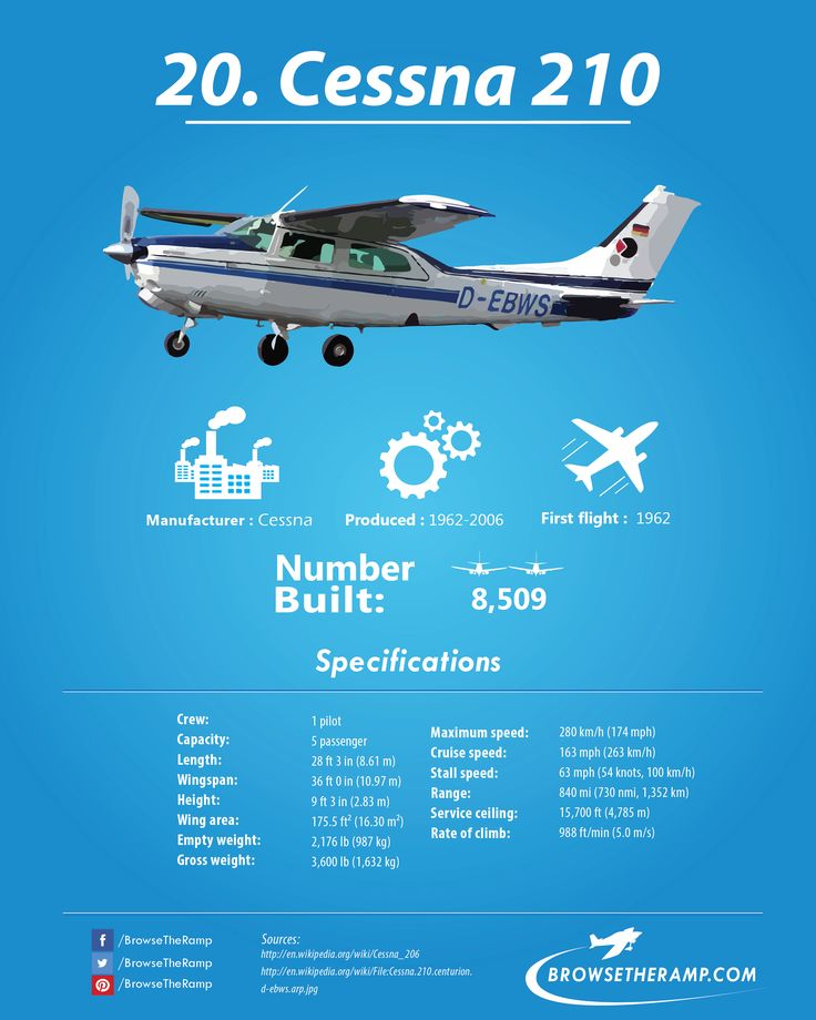 Cessna 210 #aviation #avgeek