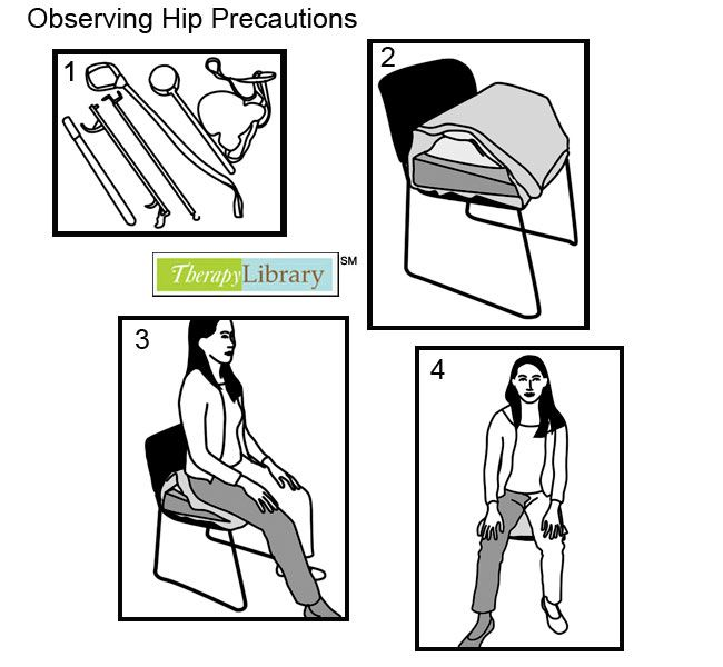 16 Best Images About Level Ii Fw Post Hip Replacement In