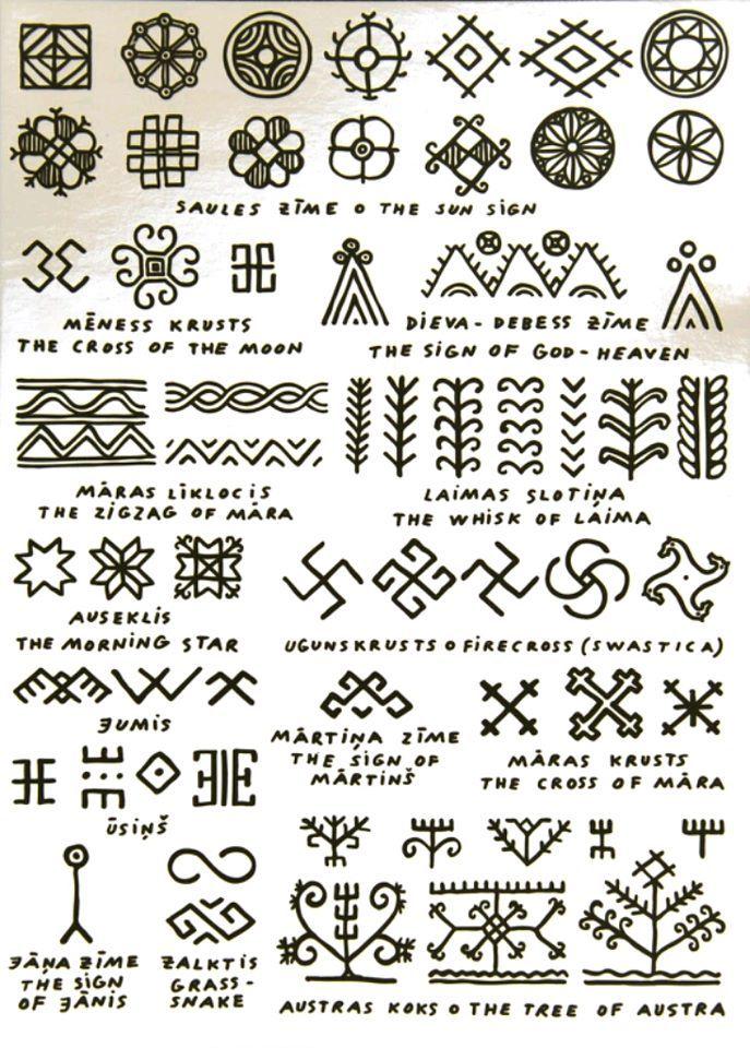 heathenbookofshades:  Symbols and signs from Latvian folk lore / mythology