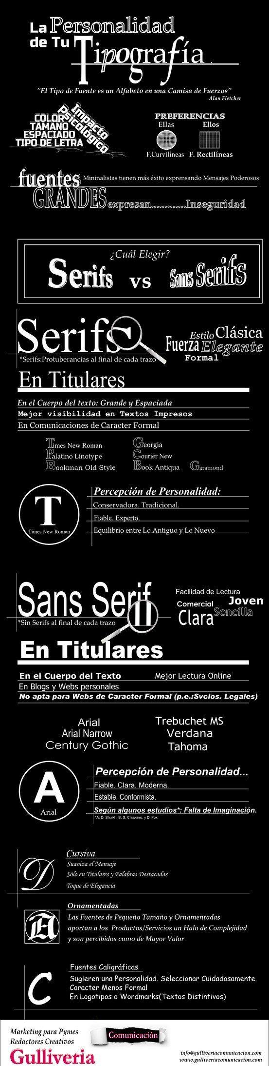 La personalidad de tu tipografía  | #infografía