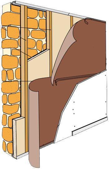 isolation des murs par l int rieur tutoriel dossier cologie et bio construction isolatie. Black Bedroom Furniture Sets. Home Design Ideas