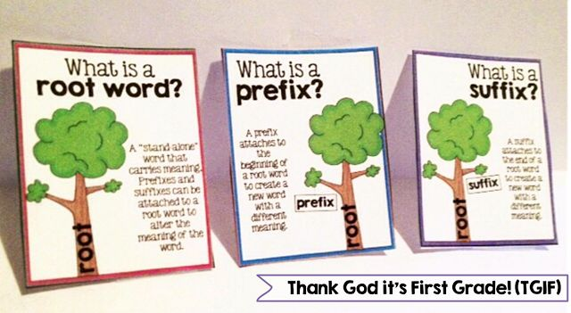Learn all about root words, prefixes, and suffixes: anchor charts and activities