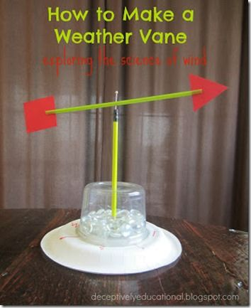 Weather Vane Science Project plus FREE weather worksheets and other science experiments for kids from Preschool-3rd grade.