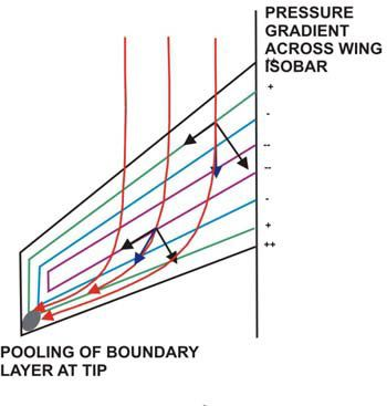 Aerospace materials - Wikipedia