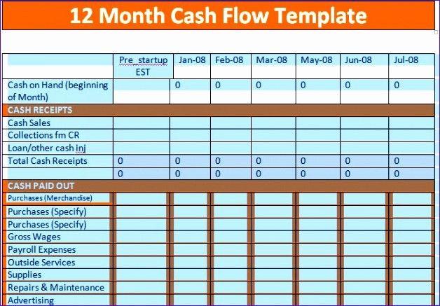 Monthly Cash Flow Statement Template Inspirational 9 Excel Cash Flow Template Exceltemplates Exceltemplates Cash Flow Statement Statement Template Cash Flow
