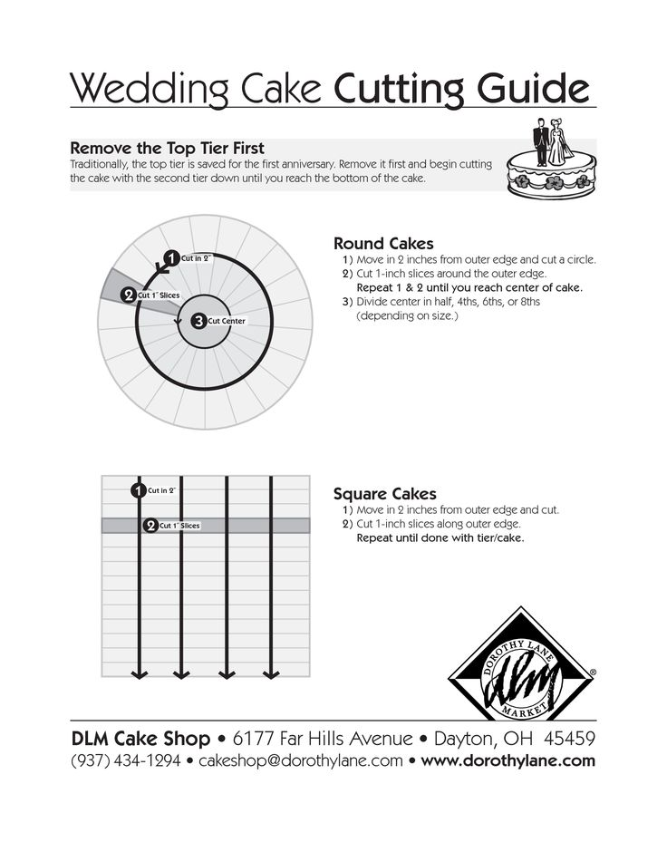 cake serving guide south africa - Google Search Blank Cake - guide templates