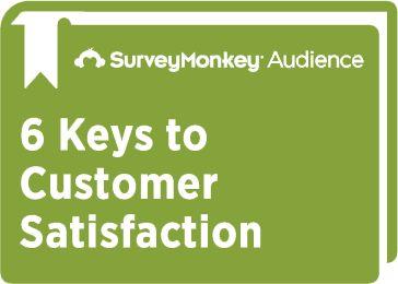 Product: SurveyMonkey Customer Satisfaction Surveys: Questions & Templates #Marketing #Reviews