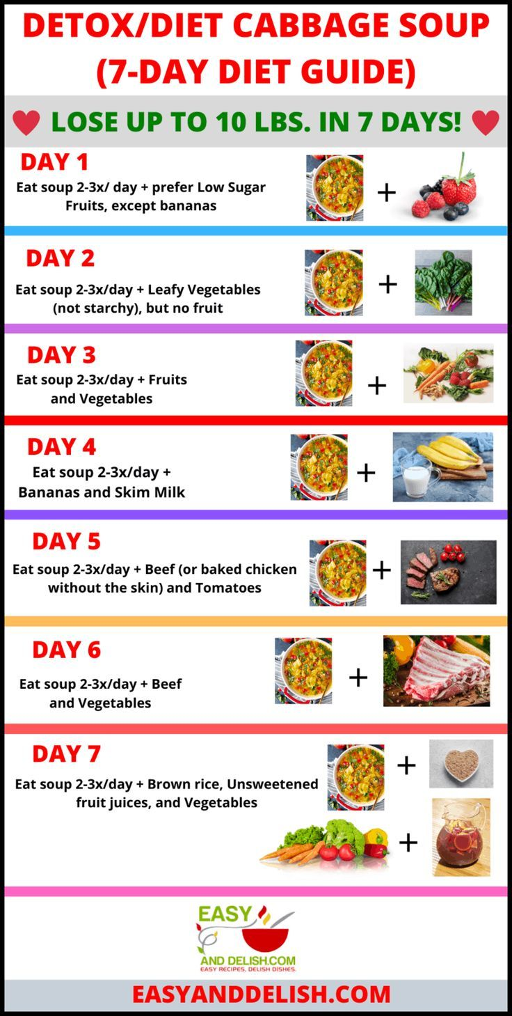 cabbage soup bean diet 7 day plan