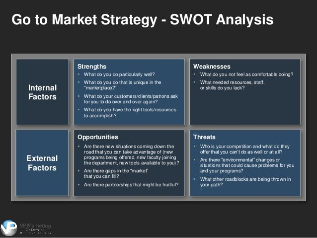 Go to Market Strategy - SWOT Analysis             Strengths                                          Weaknesses           ...
