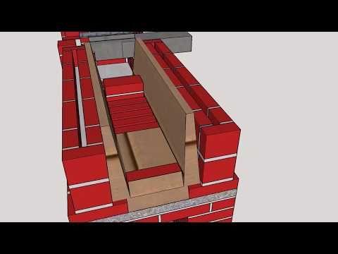 Fogão a Lenha UFV - YouTube