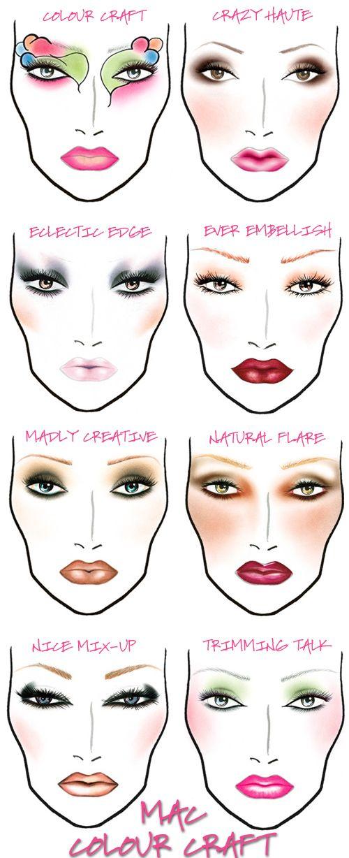 Makeup Face Charts @Premila Mathews M. Mathi  This is very nice  ! #makeup