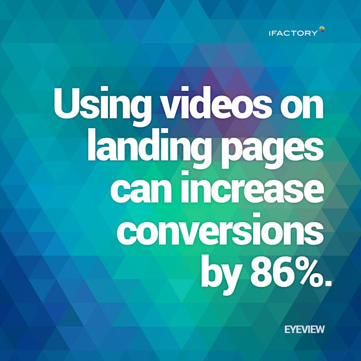 Using videos on landing pages can increase conversions by 86% #ifactory #landingpages #marketing #digitalmarketing
