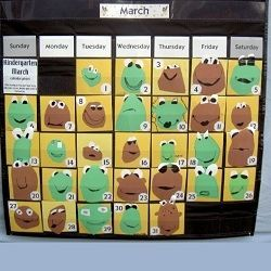 Frog Themed Bulletin Boards