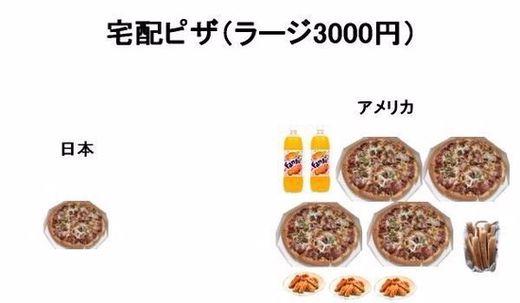 【悲報】日本の配達ピザ酷すぎワロタ(画像あり) : スコールちゃんねる|2ちゃんまとめブログ