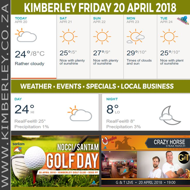 KimberleyToday, Friday 20/04/2018 - http://www.kimberley.org.za/kimberleytoday-friday-20-04-2018/?utm_source=PN&utm_medium=Pinterest+History+KImberley.org.za&utm_campaign=NxtScrpt%2Bfrom%2BKimberley+City+Info - 🗓#KimberleyToday, Friday 20/04/2018 🌦 Today: Rather cloudy. 🌑 Tonight: Clear to partly cloudy and cool. 🌟 Max UV Index: 4 ⛈ Thunderstorms: 0% 🌬 Wind: NNW 7 km/h 🌬 Gusts:
