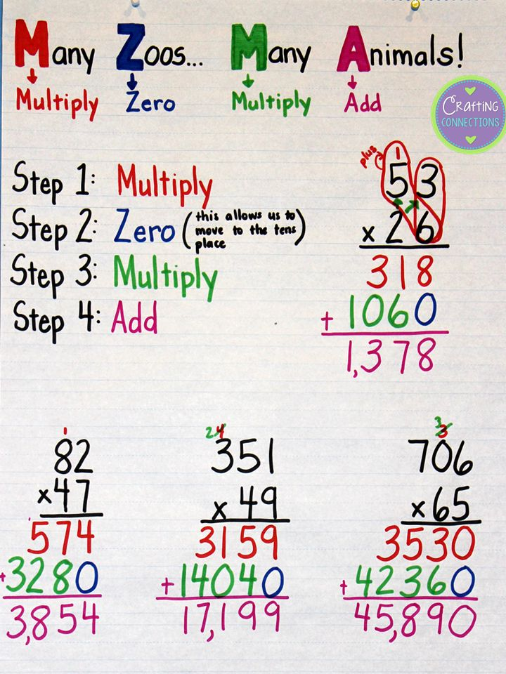 Multiplication Anchor Chart (plus free task cards!)                                                                                                                                                                                 More