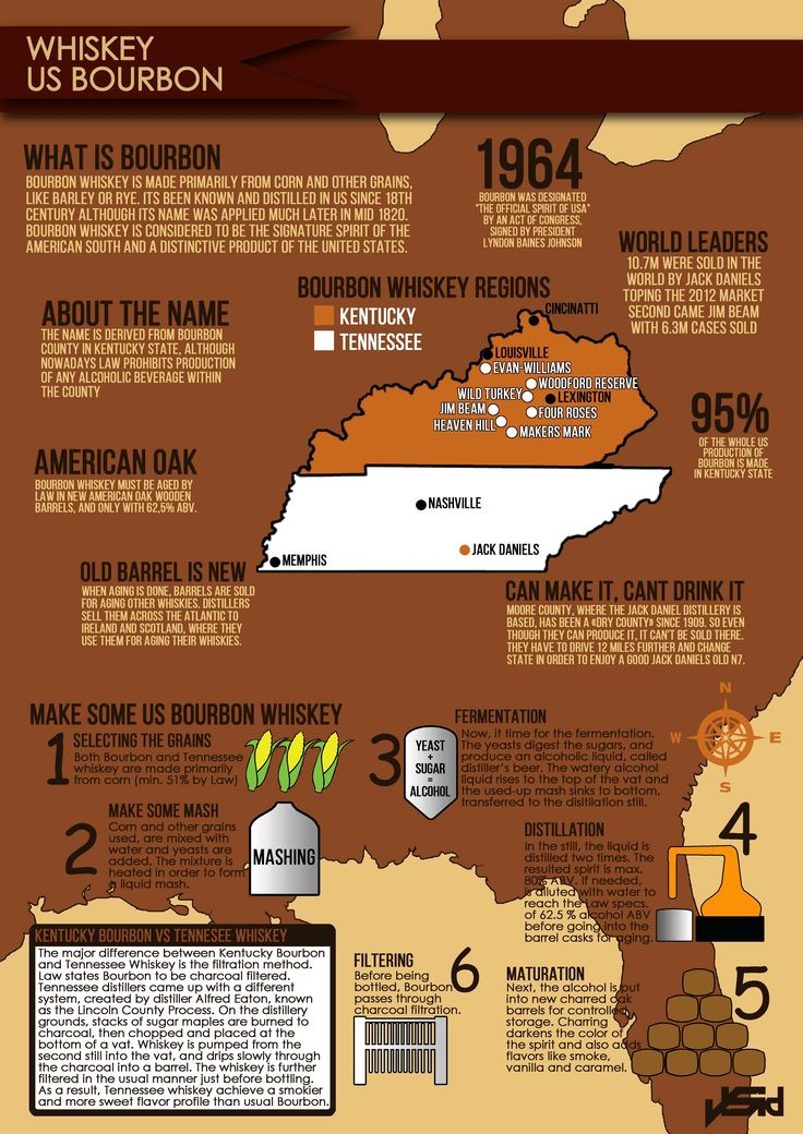 201 best images about whisky on pinterest
