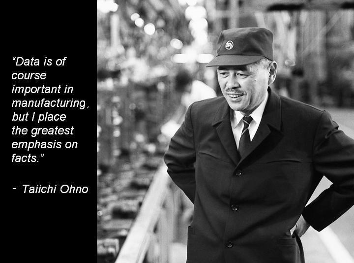Taiichi Ohno | Lean manufacturing, Lean six sigma, Problem ...