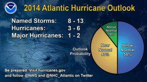 Near-normal or below-normal 2014 Atlantic hurricane season predicted