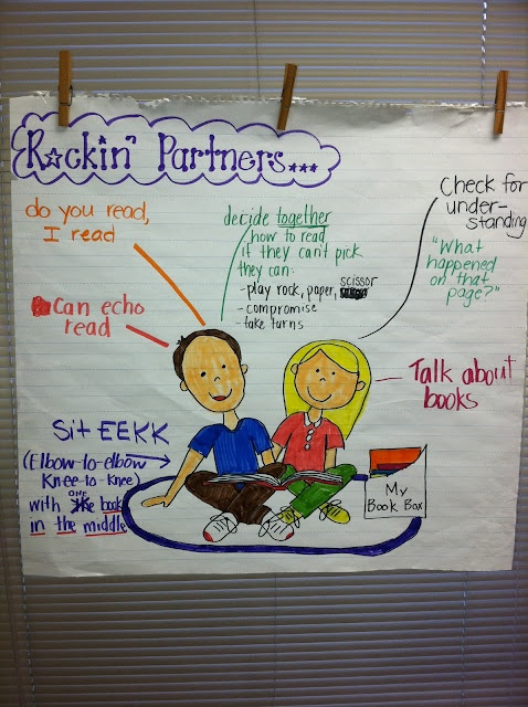 I Do, We Do, You Do: Partner Read Anchor Chart also includes launching reading workshop and lessons.  good charts