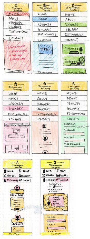 J. Mobile site wireframes