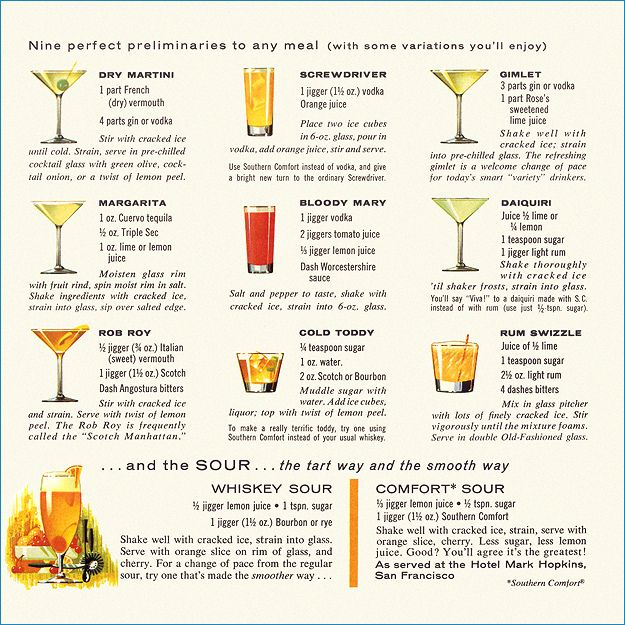 Mixed drinks menu for Best mixed drinks recipes