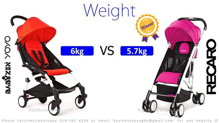 Which is lighter? Recaro Easylife is lighter than Babyzen Yoyo www.kasihkusayangku.com