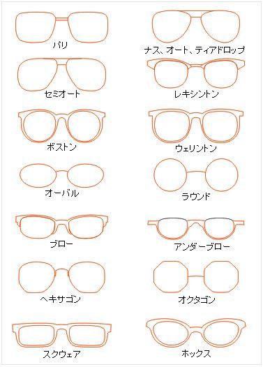 "vampirejohnnysun1018: "" 眼鏡好きなら知っていて当然?主な眼鏡の種類と名前がわかる一覧表画像が話題 """