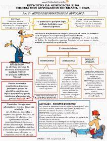 Dispõe sobre o Estatuto da Advocacia e a Ordem dos Advogados do Brasil (OAB).   O PRESIDENTE DA REPÚBLICA, faço saber que o Co...