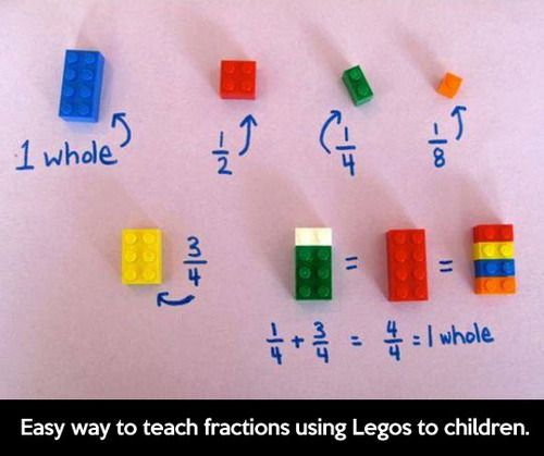 Understanding fractions with legos. I may use this some day