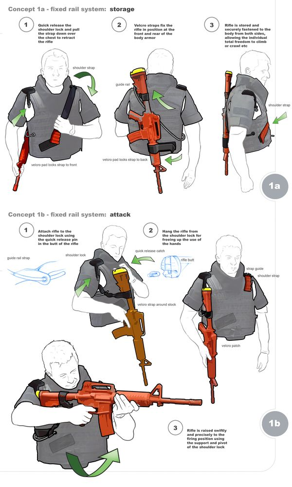 Clean Shot Body Armour System -M4 Carbine Assault Rifle by Tom Woods