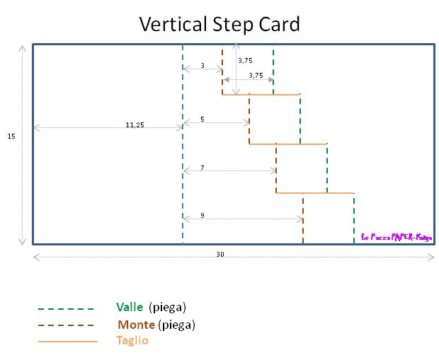 Le Tre Pazze PAPERine-VERTICAL STEP CARD TEMPLATE