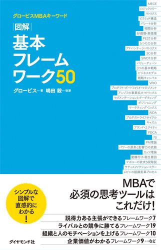 ビジネスパーソンなら当然知っておくべきフレームワークを50個厳選し、100の図とともに解説するフレームワークのガイドブック『グロービスMBAキーワード 図解 基本フレームワーク50』。今日は執筆を担当したグロービス経営大学院教授の嶋田毅氏が、フレームワークの意義や使い方のコツなどを解説します。
