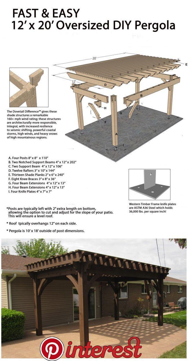 37 Attached Pergola Design For Your Dream Home Attached Pergola Design It Is 2019 And Many Of Us Are Thinking Diy Pergola Backyard Shade Outdoor Pergola